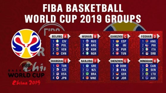 Παγκόσμιο Κύπελλο Μπάσκετ 2019 Όμιλοι