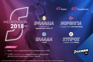 Stoiximan.gr: Φώτα, μουσική, χορός και… εκατοντάδες στοιχήματα στη Eurovision!