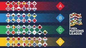 Τι είναι το Nations League;